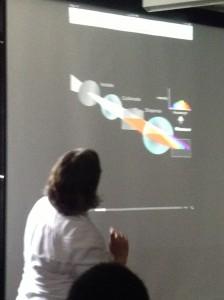 How the Sloan Digital Sky Survey work.